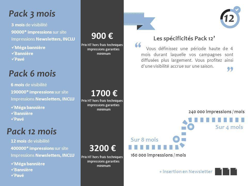 12 Pack 3 mois 900 € Pack 6 mois 1700 € Pack 12 mois 3200 €