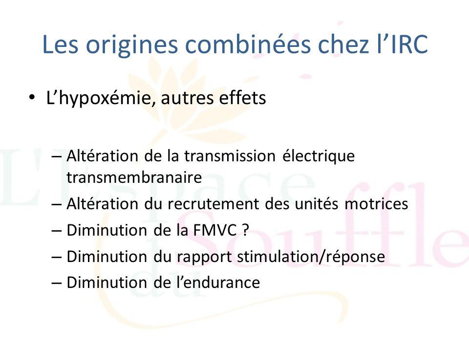 Les origines combinées chez l'IRC