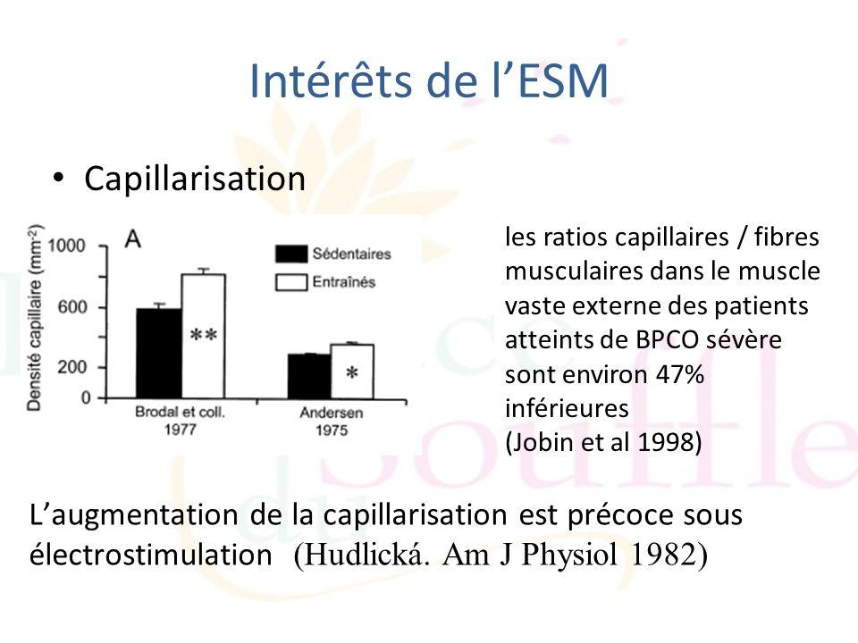 Intérêts de l'ESM Capillarisation