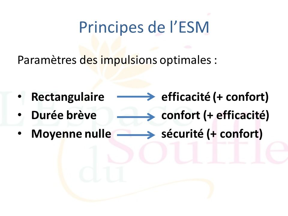 Principes de l'ESM Paramètres des impulsions optimales :