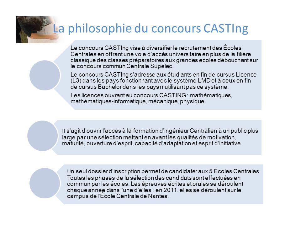 La philosophie du concours CASTIng