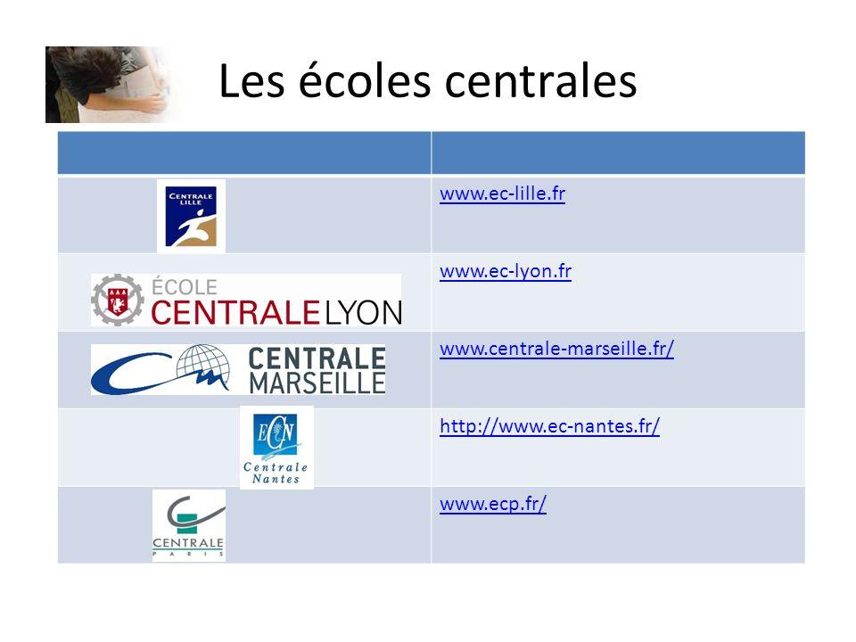 Les écoles centrales www.ec-lille.fr www.ec-lyon.fr