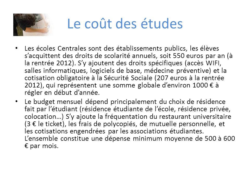 Le coût des études