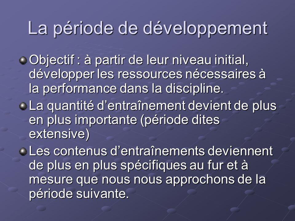 La période de développement