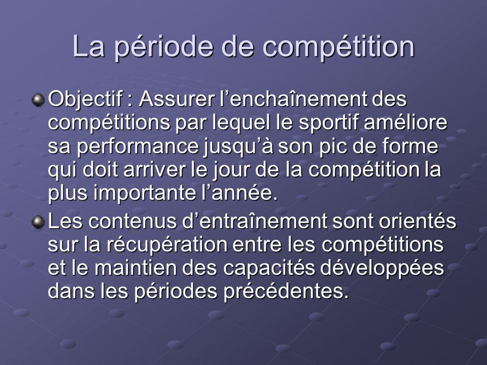 La période de compétition
