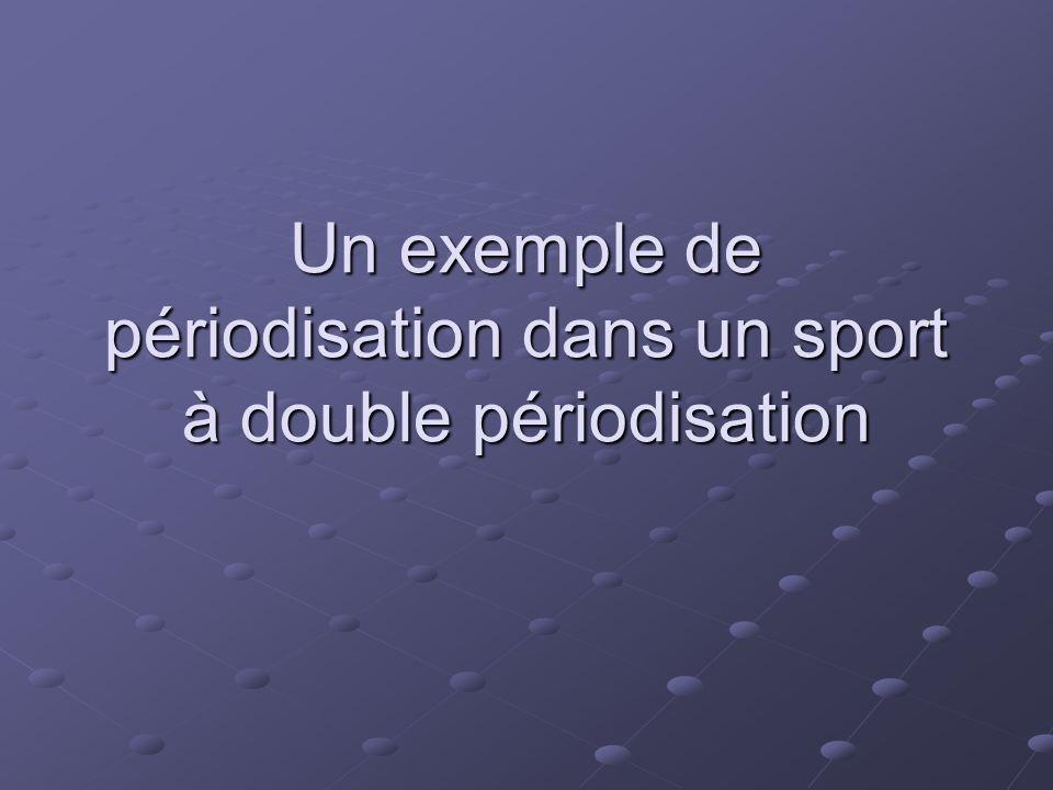 Un exemple de périodisation dans un sport à double périodisation