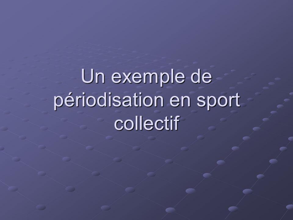 Un exemple de périodisation en sport collectif