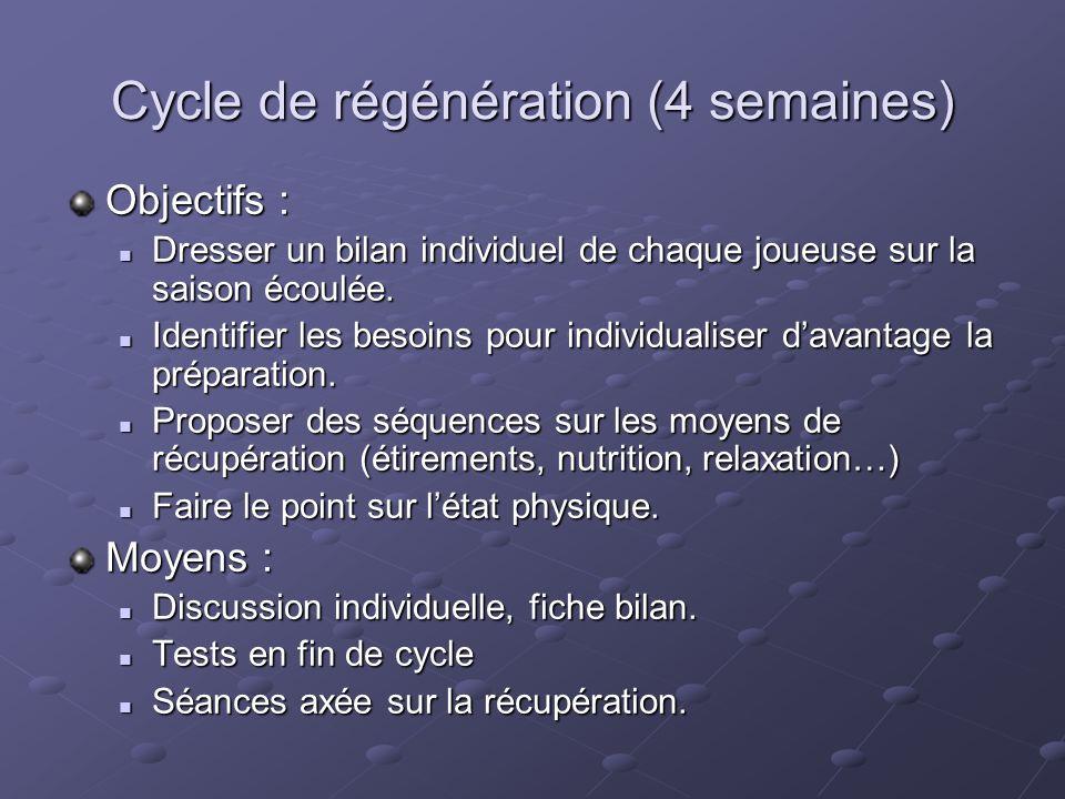Cycle de régénération (4 semaines)