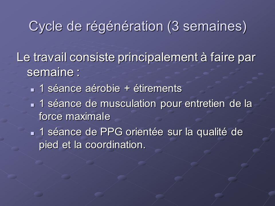 Cycle de régénération (3 semaines)