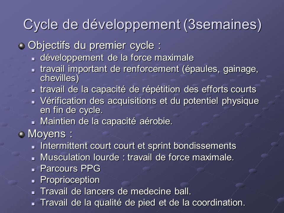 Cycle de développement (3semaines)