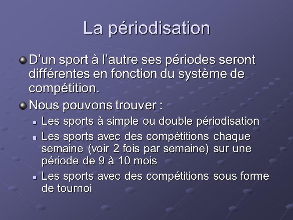 La périodisation D'un sport à l'autre ses périodes seront différentes en fonction du système de compétition.