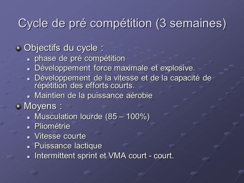 Cycle de pré compétition (3 semaines)