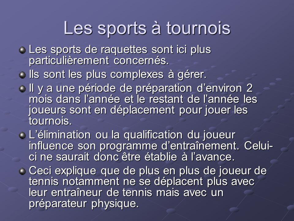 Les sports à tournois Les sports de raquettes sont ici plus particulièrement concernés. Ils sont les plus complexes à gérer.