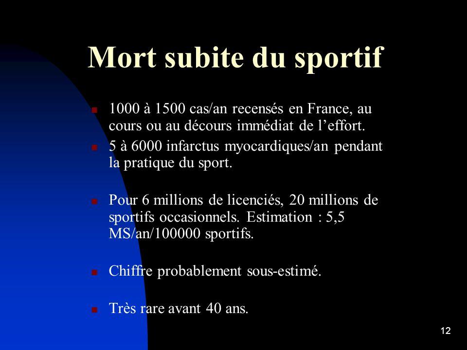 Mort subite du sportif 1000 à 1500 cas/an recensés en France, au cours ou au décours immédiat de l'effort.