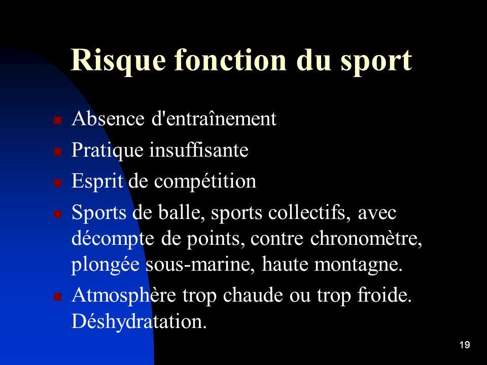 Risque fonction du sport