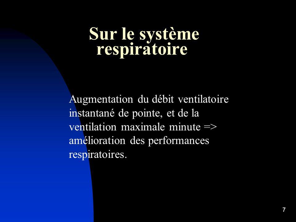 Sur le système respiratoire