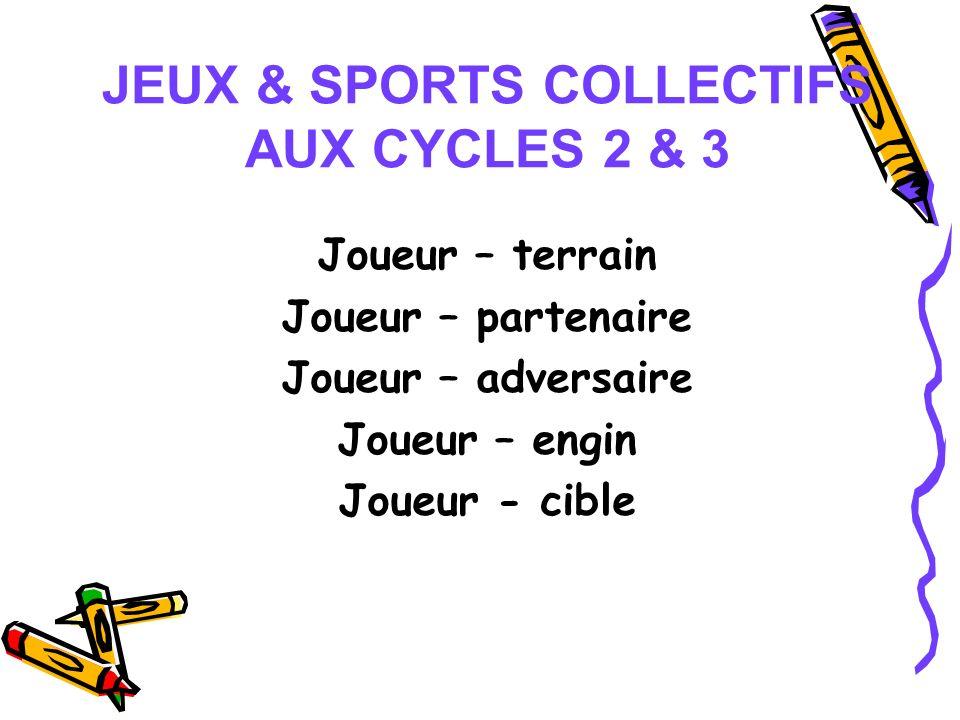 JEUX & SPORTS COLLECTIFS AUX CYCLES 2 & 3