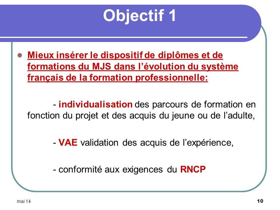 Objectif 1 Mieux insérer le dispositif de diplômes et de formations du MJS dans l'évolution du système français de la formation professionnelle: