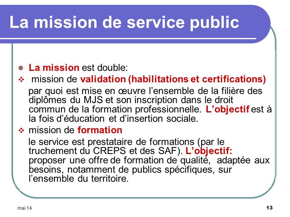 La mission de service public