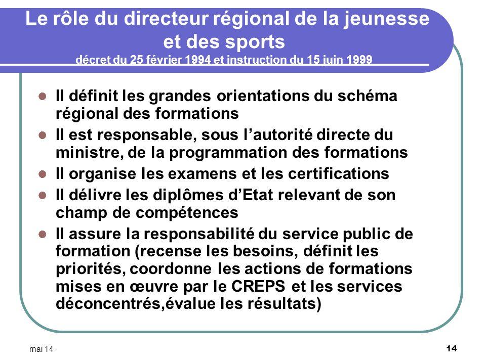 Le rôle du directeur régional de la jeunesse et des sports décret du 25 février 1994 et instruction du 15 juin 1999