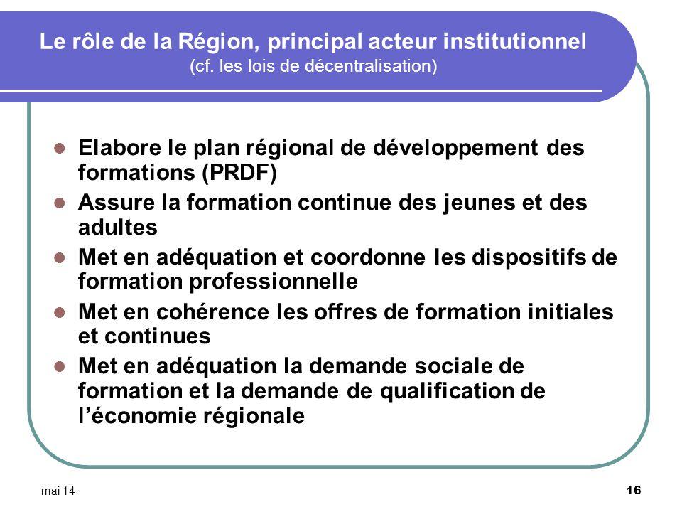 Elabore le plan régional de développement des formations (PRDF)