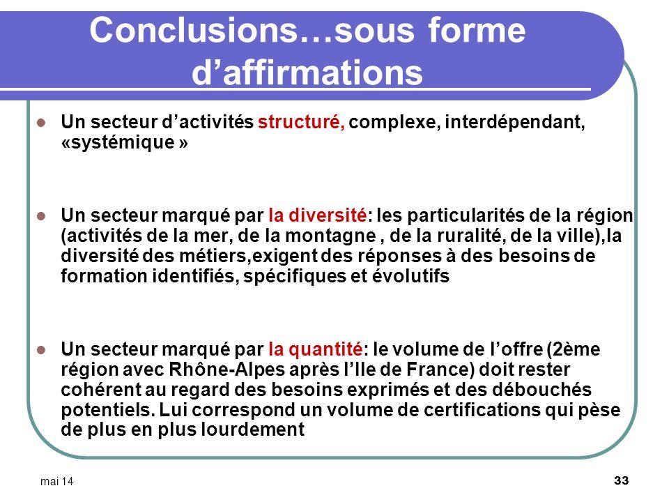 Conclusions…sous forme d'affirmations