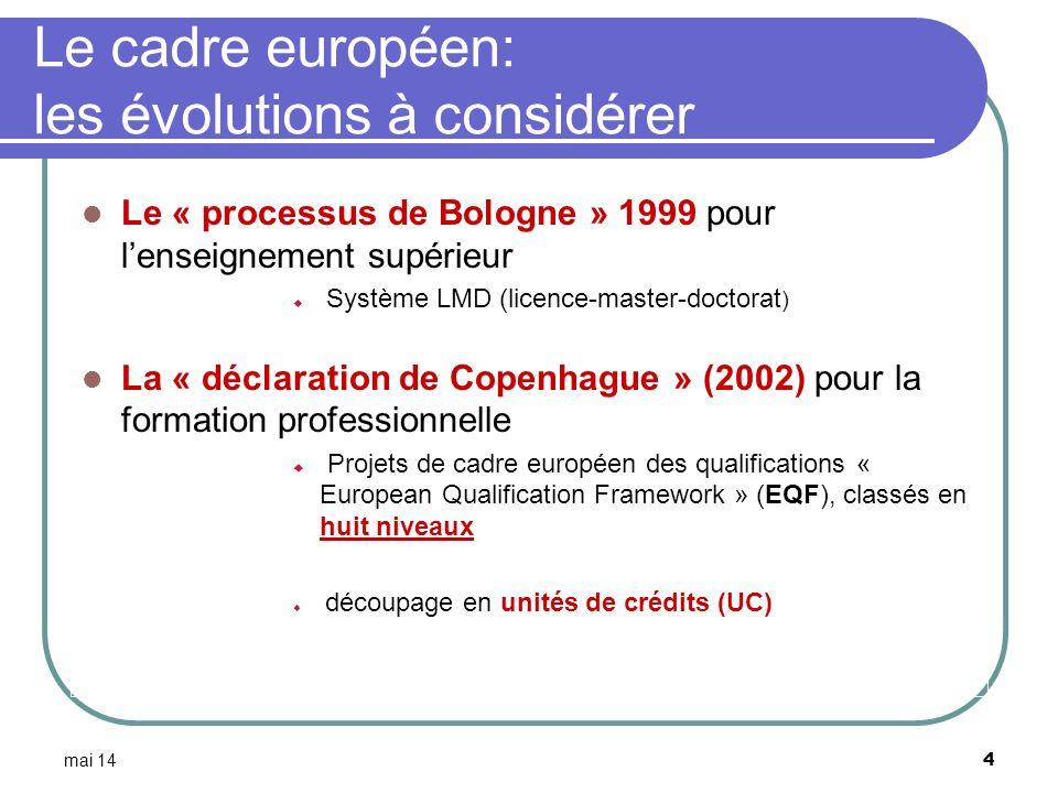 Le cadre européen: les évolutions à considérer