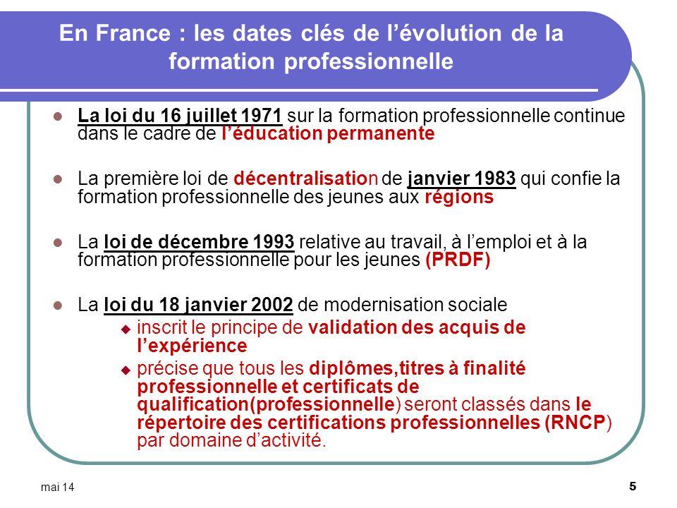 En France : les dates clés de l'évolution de la formation professionnelle