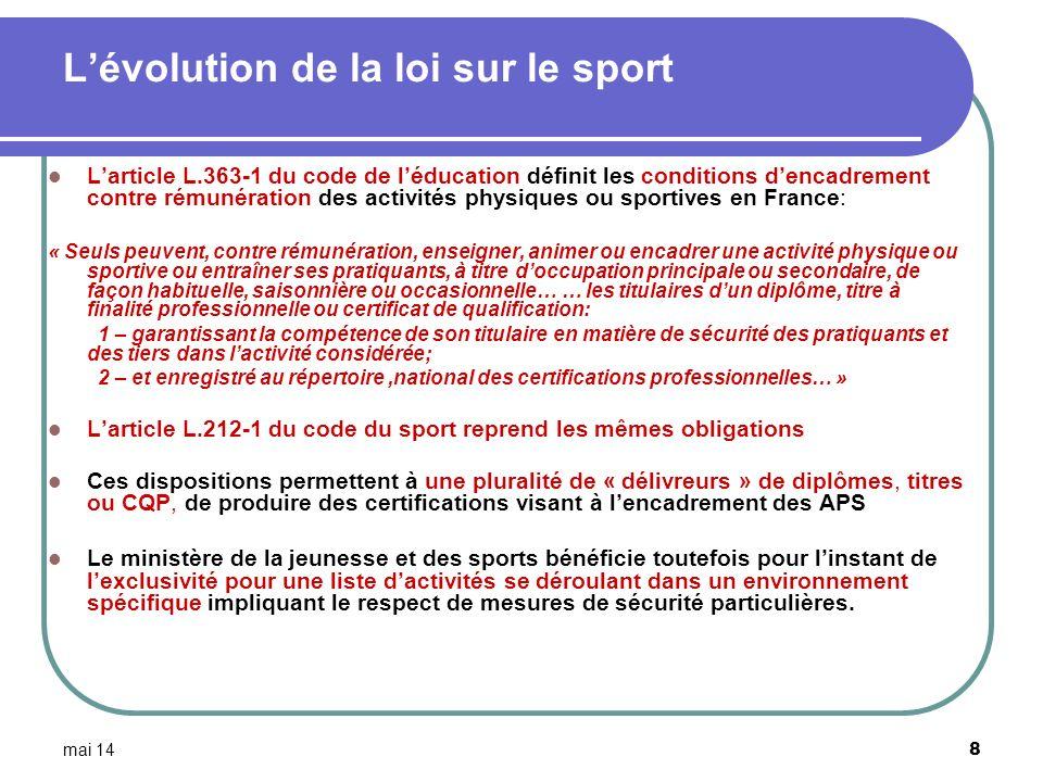 L'évolution de la loi sur le sport