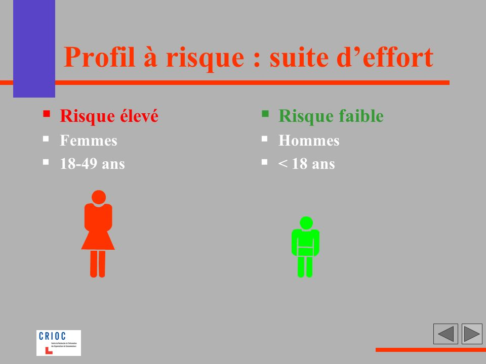 Profil à risque : suite d'effort