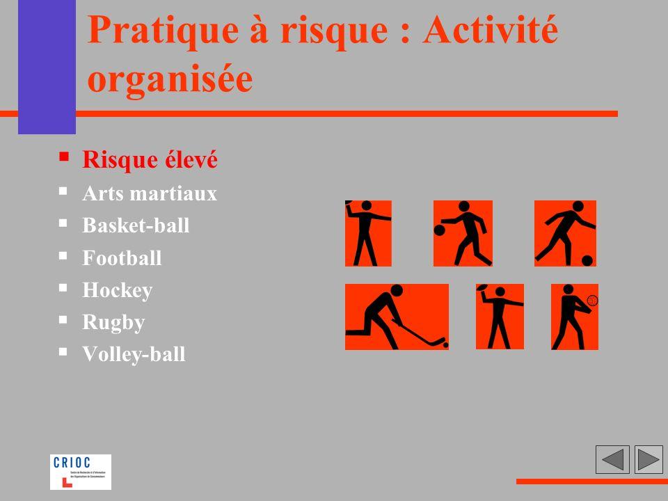 Pratique à risque : Activité organisée