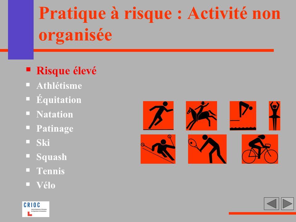 Pratique à risque : Activité non organisée