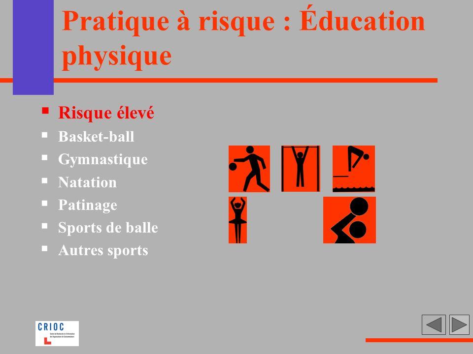 Pratique à risque : Éducation physique