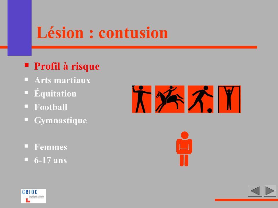 Lésion : contusion Profil à risque Arts martiaux Équitation Football