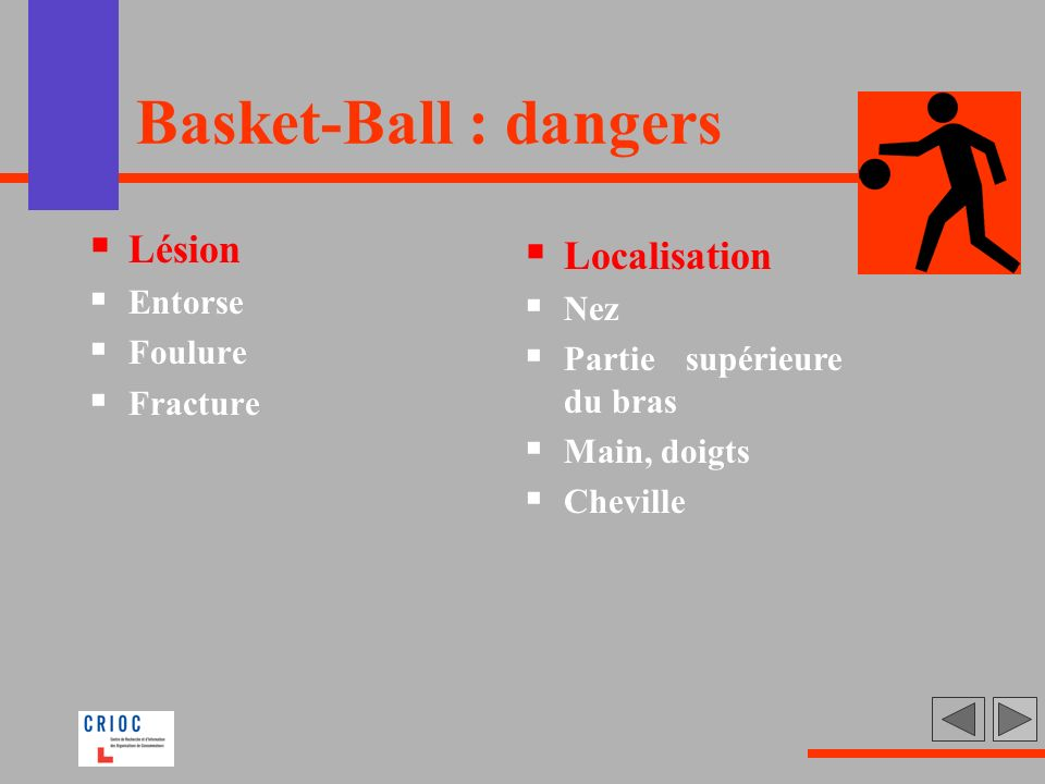 Basket-Ball : dangers Lésion Localisation Entorse Nez Foulure