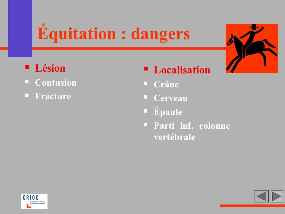 Équitation : dangers Lésion Localisation Contusion Crâne Fracture