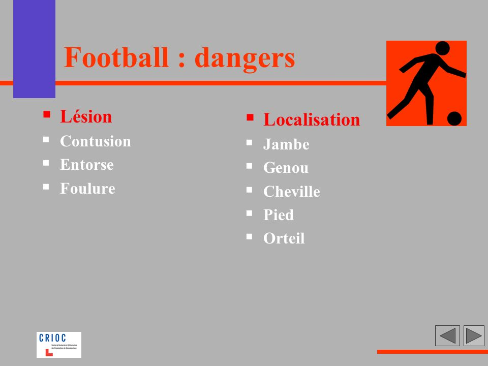Football : dangers Lésion Localisation Contusion Jambe Entorse Genou