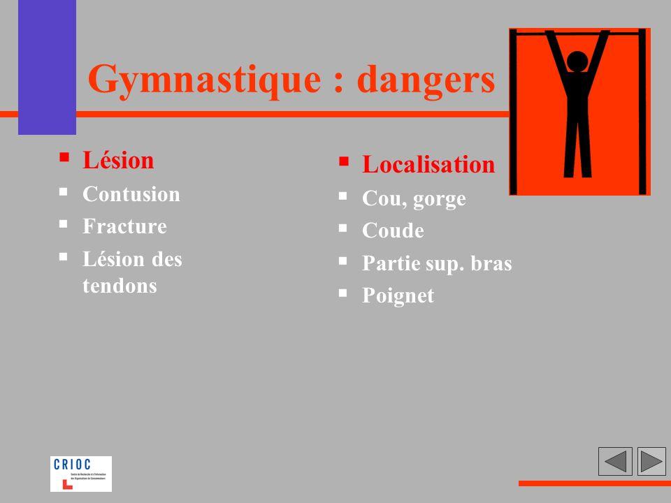 Gymnastique : dangers Lésion Localisation Contusion Cou, gorge