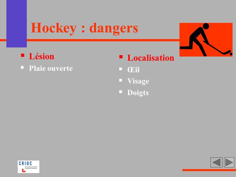 Hockey : dangers Lésion Plaie ouverte Localisation Œil Visage Doigts