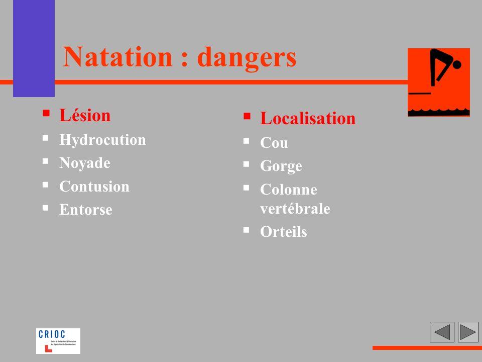 Natation : dangers Lésion Localisation Hydrocution Cou Noyade Gorge