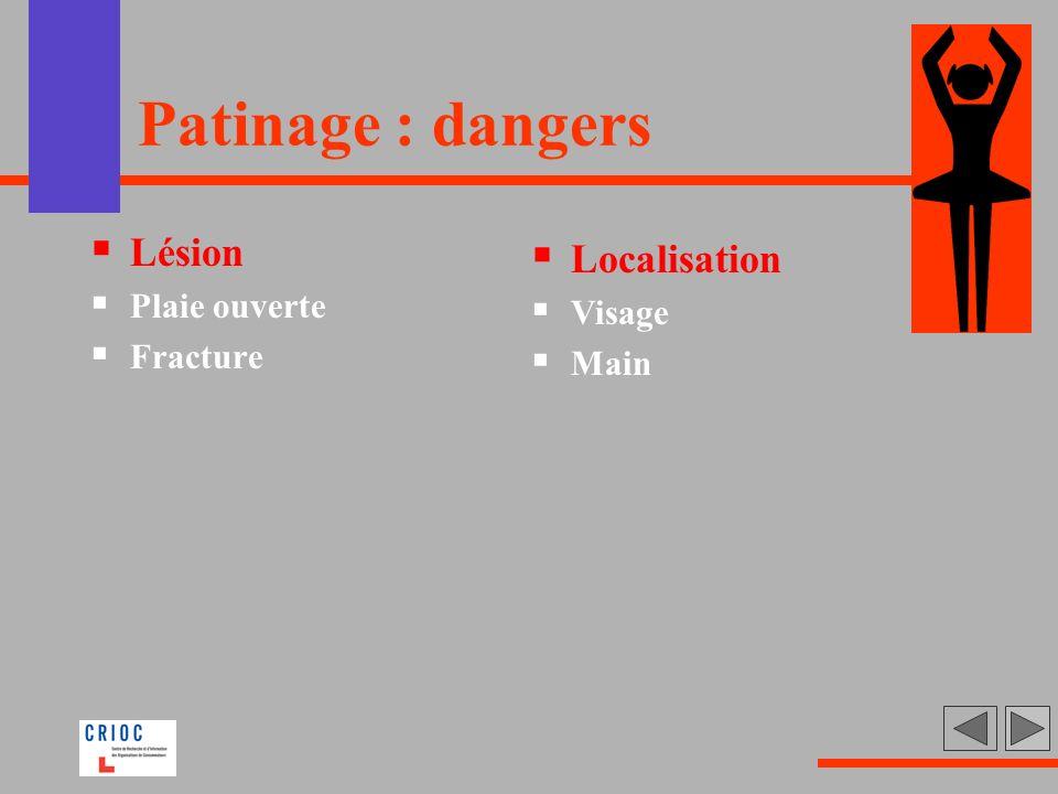 Patinage : dangers Lésion Localisation Plaie ouverte Visage Fracture