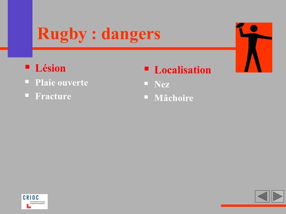 Rugby : dangers Lésion Localisation Plaie ouverte Nez Fracture