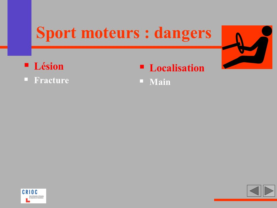 Sport moteurs : dangers