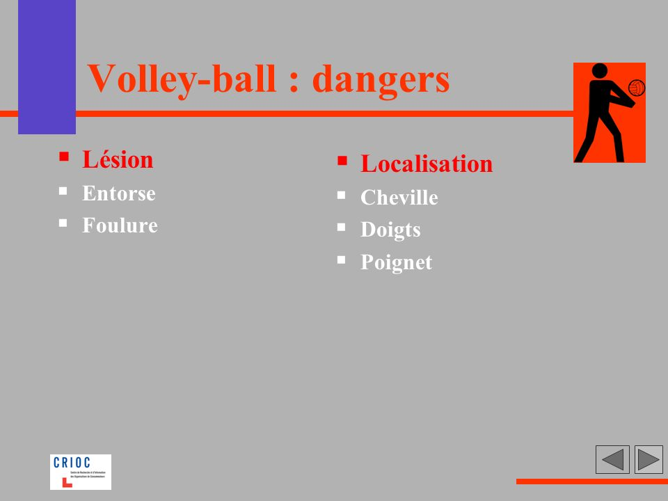 Volley-ball : dangers Lésion Localisation Entorse Cheville Foulure