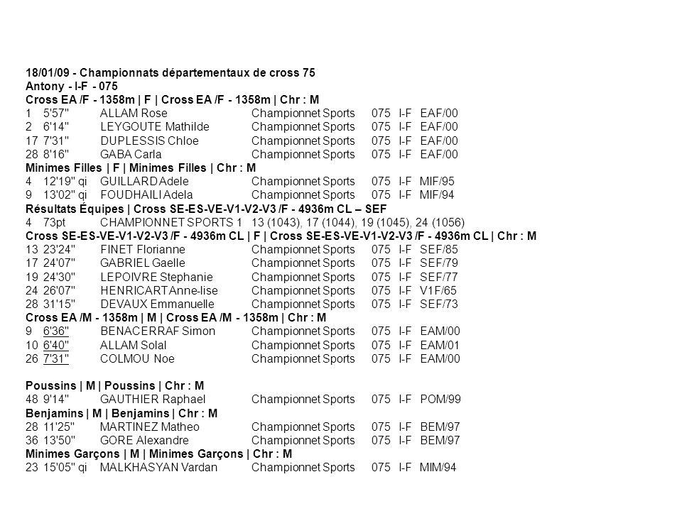 18/01/09 - Championnats départementaux de cross 75 Antony - I-F - 075