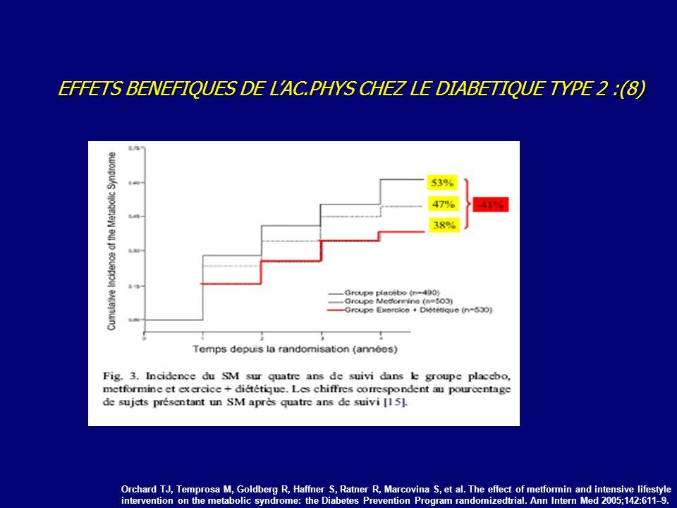 EFFETS BENEFIQUES DE L'AC.PHYS CHEZ LE DIABETIQUE TYPE 2 :(8)