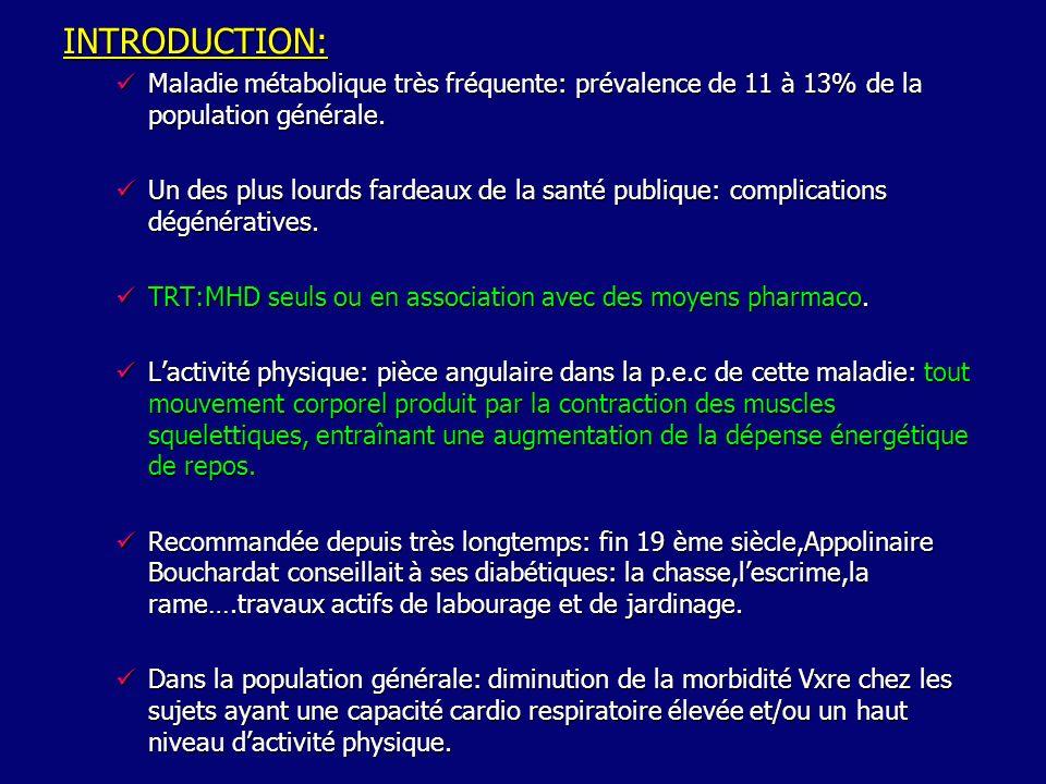 INTRODUCTION: Maladie métabolique très fréquente: prévalence de 11 à 13% de la population générale.