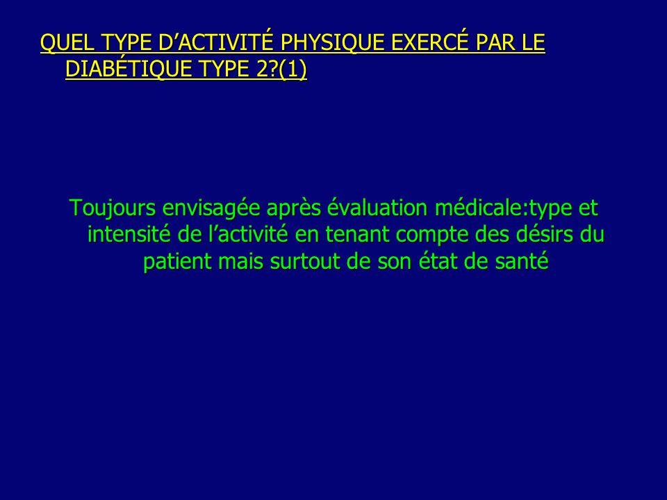 QUEL TYPE D'ACTIVITÉ PHYSIQUE EXERCÉ PAR LE DIABÉTIQUE TYPE 2 (1)