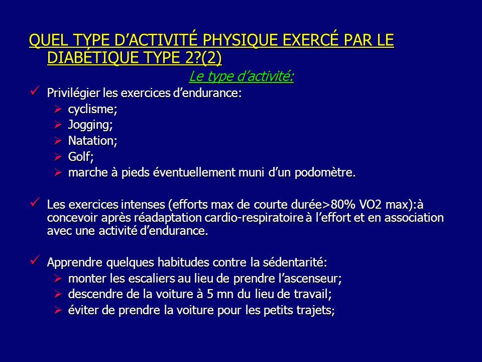QUEL TYPE D'ACTIVITÉ PHYSIQUE EXERCÉ PAR LE DIABÉTIQUE TYPE 2 (2)