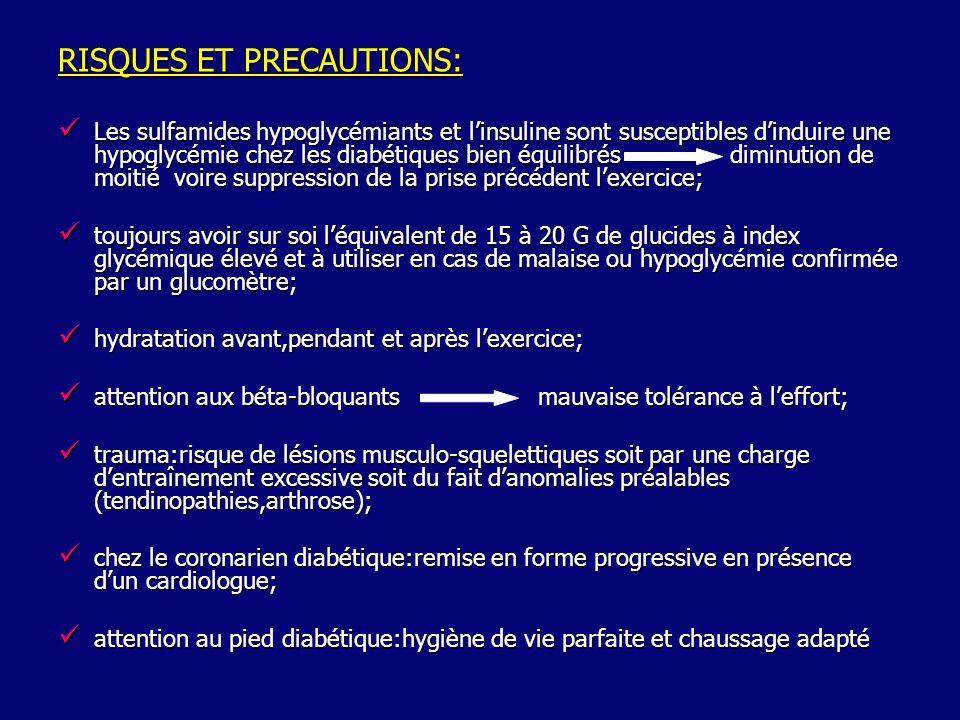 RISQUES ET PRECAUTIONS: